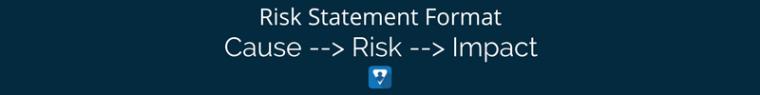 risk statement syntax