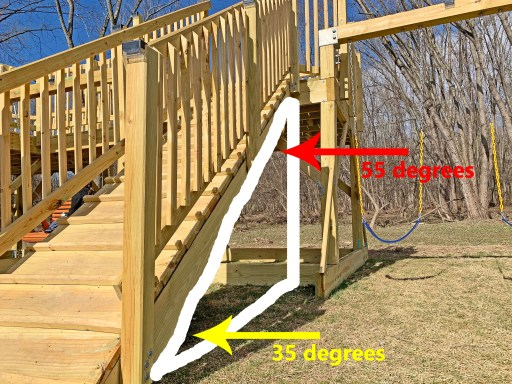 Triangle used to calculate joist angles for the step ramp overlaid on the actual playground