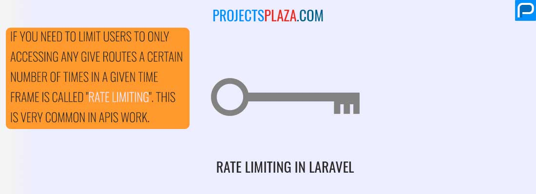 what-is-rate-limiting-in-laravel-5