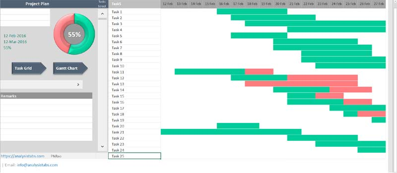 No highlights available for this chart. 2 Best Google Sheet Project Management Template