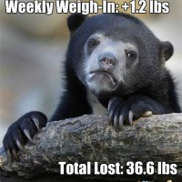 Weekly Weigh In: Riding This Weight Roller Coaster
