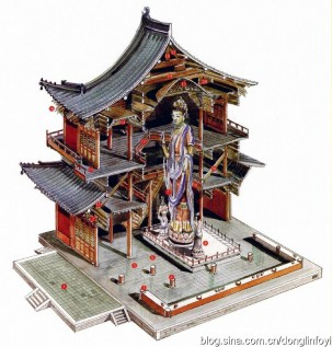 Sectional view of the Guanyin Pavilion