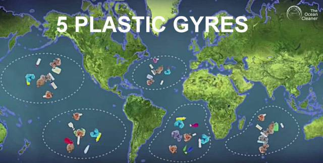 les vortex de plastique