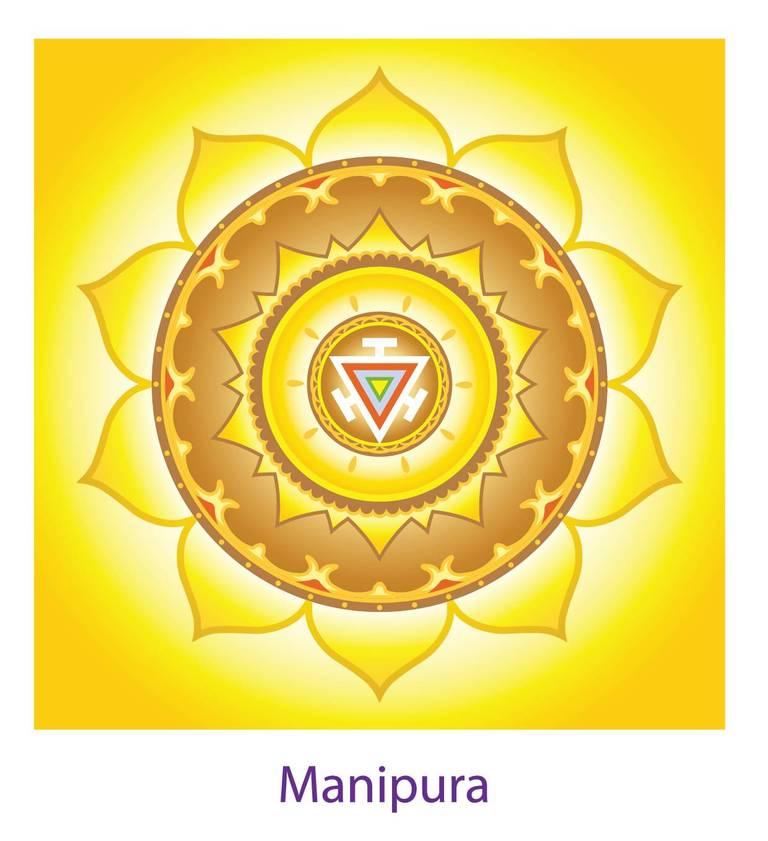 chakra-solaire-manipura