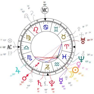 nouvelle lune 15 février 2018