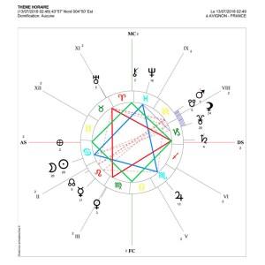 theme astrologique nouvelle lune 13 juillet