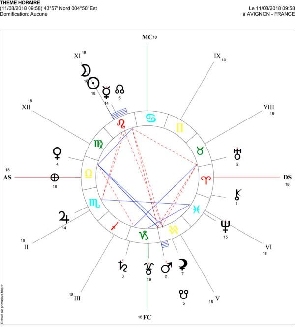 nouvelle lune 11 aout 18