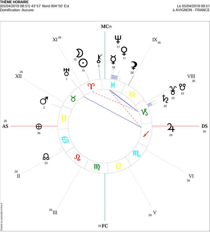 theme-astro-nouvelle-lune-belier
