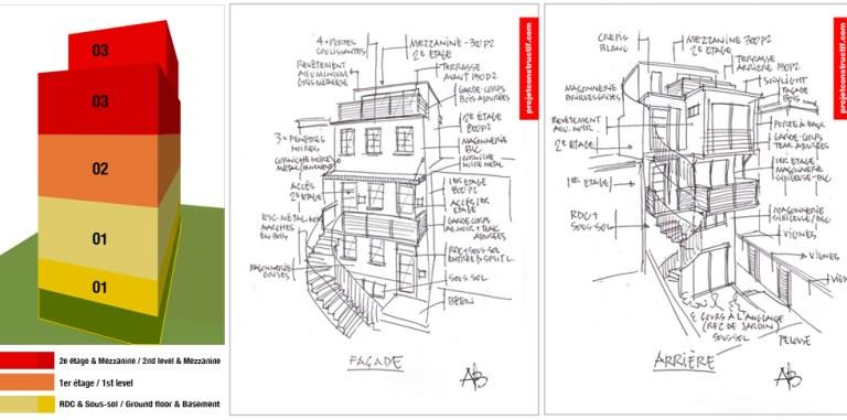 Design intérieur_design_extérieur_bâtiment_exterior_building_design_units