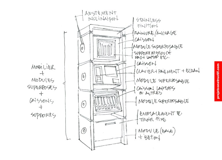 dessin Esquisse_mobilier_M3Touch_modular_sketch