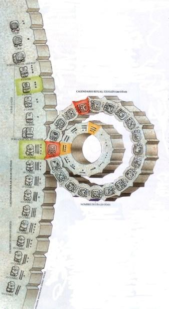 calendario maia 13 luas