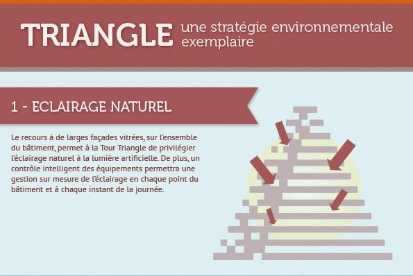 tour triangle eclairage naturel Infographie : La Qualité Environnementale dans la future Tour Triangle à Paris