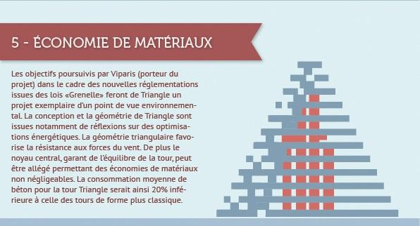 tour triangle herzog meuron materiaux Infographie : La Qualité Environnementale dans la future Tour Triangle à Paris