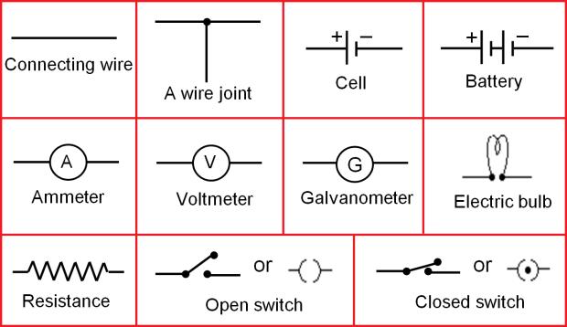 ElectricalSymbols
