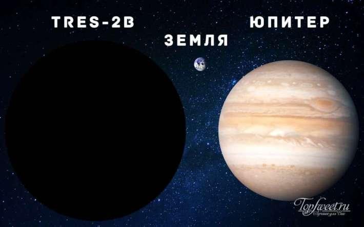 Экзопланета TrES-2 b