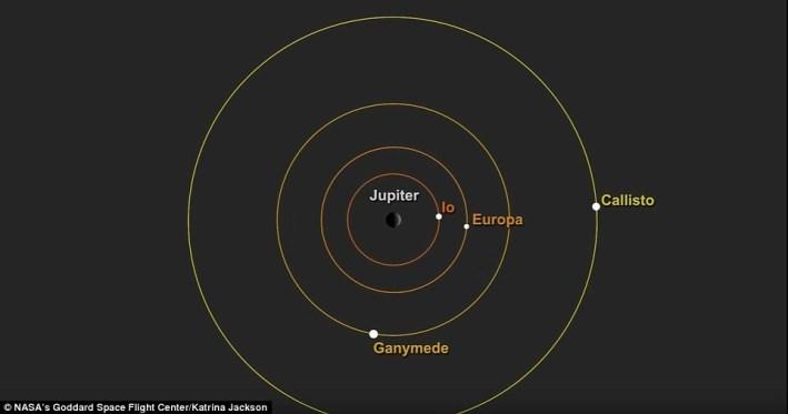 Каллисто - спутник Юпитера