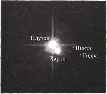 Никта - спутник Плутона