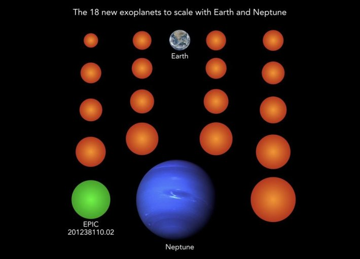 Открытие 18 экзопланет, похожих на Землю