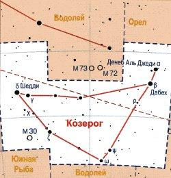 Созвездие Козерог схема