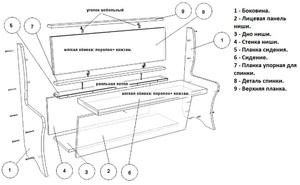 Кухонный уголок березка как собрать стол
