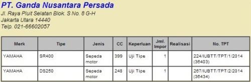 Yamaha DS250 Masuk ke Indonesia Tahun ini?