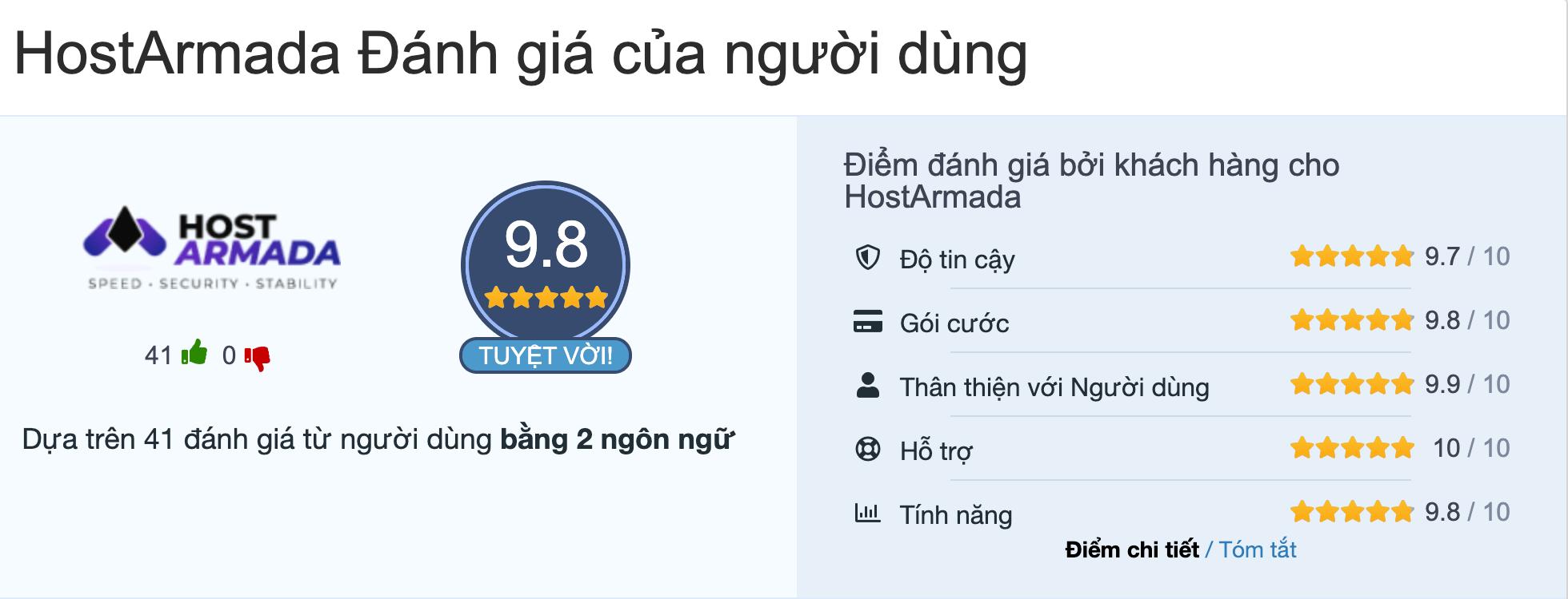 danh-gia-hosting-hostarmada