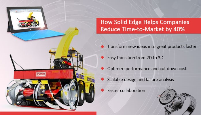 How Solid Edge Helps Companies Reduce Time-to-Market by 40%