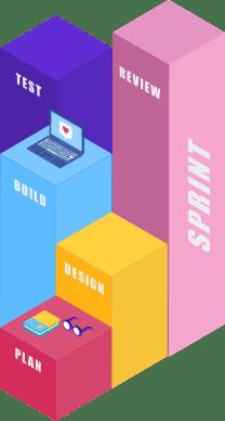 agile info