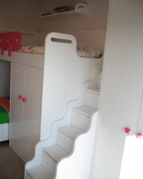 Promida habitació infantil