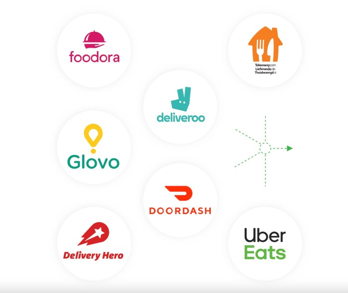 Delivery Platforms Restaurant SEO
