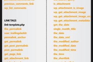 WordPress Cheat Sheet Infographic