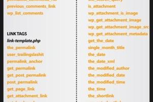 WordPress Cheat Sheet Infographic