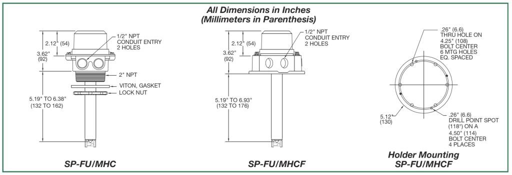 All Dimensions-Five-Wire Optic Sensor