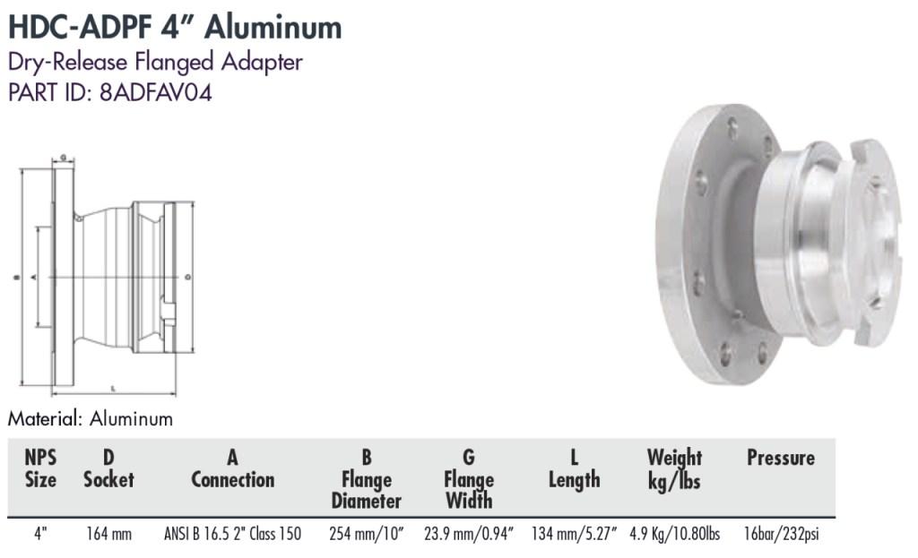 """HDC-ADPF 4"""" Aluminum"""