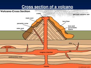 Volcano | Pronk Pops