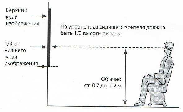 Tips voor tv kijken