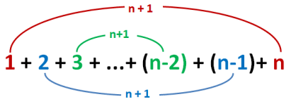 sum-of-first-n-integers