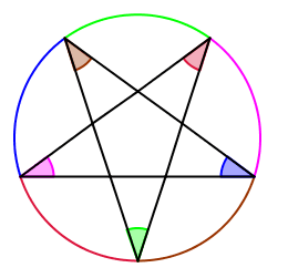 Angle Sum of a Pentagram