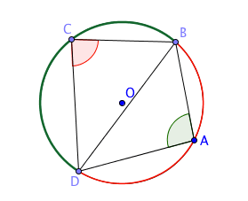 The proof of the cyclic quadrilateral theorem proofs from the book cyclic quadrilateral theorem ccuart Choice Image