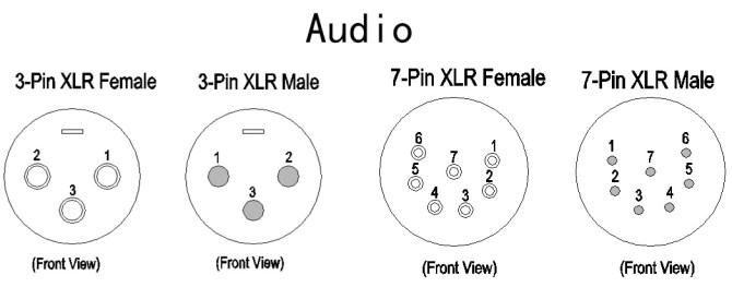 about xlr pinout 3pin 5pin  7pin  propaudio