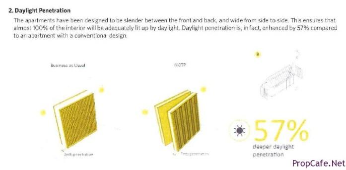 wotp_daylight_penetration1