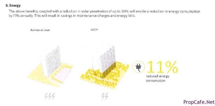 wotp_energy