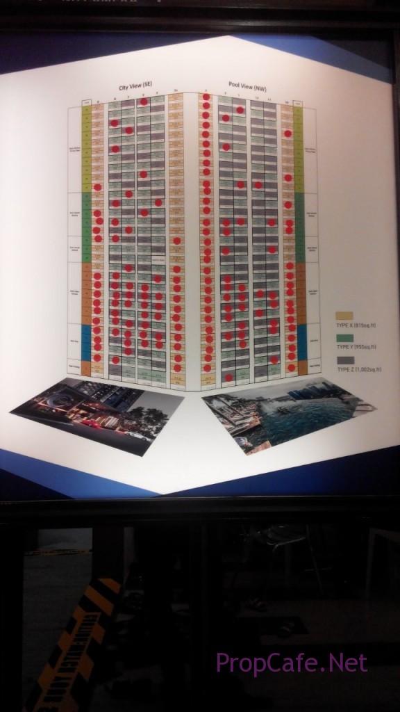 Ohako Sales Chart PropCafe 23 Jan 2015
