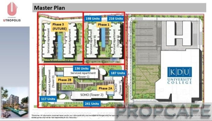 5. Utropolis Masterplan