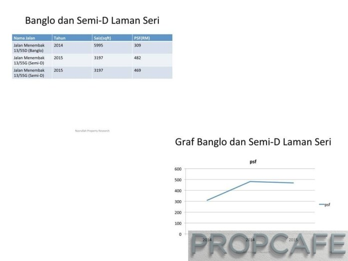 Seksyen 13 Shah Alam_Page_31c