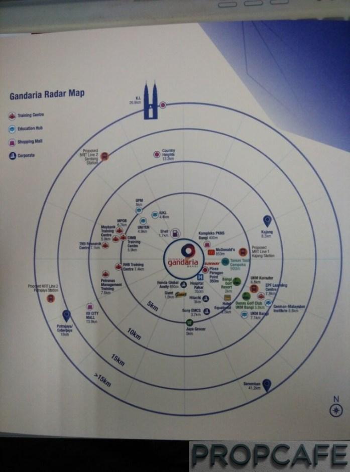 Sunway Gandaria Bangi Radar Map