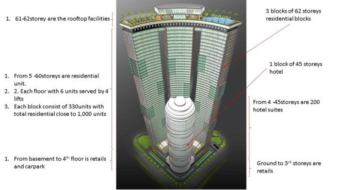 6-facade-and-configuration