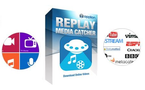 Replay Media Catcher 7.0.21.0 Crack