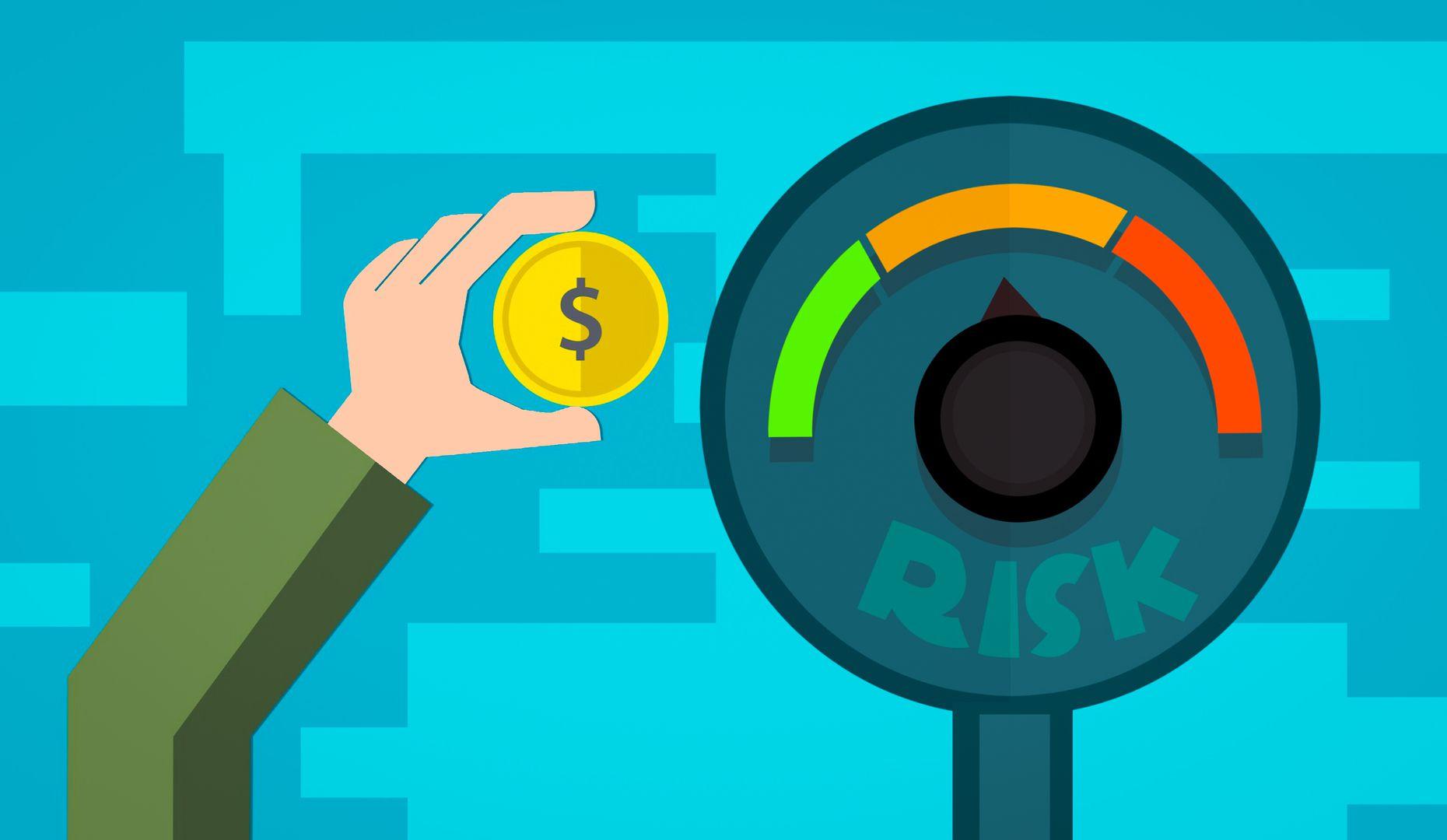 Investing Risk Control-
