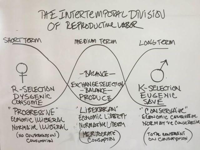 interetemporal division of moral perception
